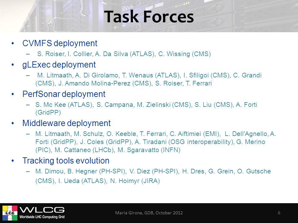 Task Forces CVMFS deployment – S. Roiser, I. Collier, A.