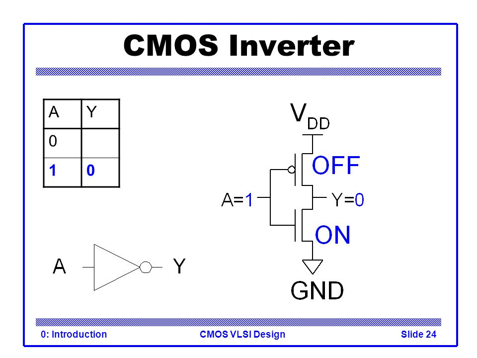 CMOS VLSI Design0: IntroductionSlide 23 CMOS Inverter AY 0 1