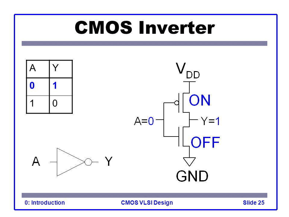 CMOS VLSI Design0: IntroductionSlide 24 CMOS Inverter AY 0 10