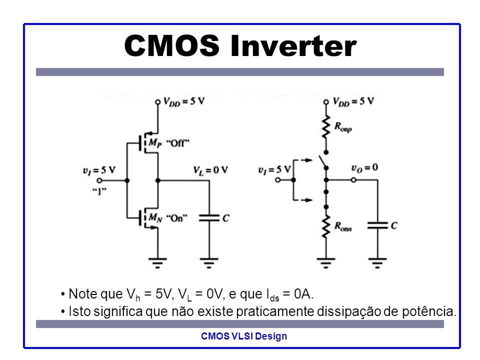 CMOS VLSI Design CMOS Inverter Vin VoutVddVss C load Q1 Q2 IdIdIdId 1- Vin = Vdd Análise do circuito: Vdd=+5V 0V Vout Roff Ron Cálculo de Vout Vdd = Ids(Roff+Ron) => Vdd = Ids.Roff+Ids.Ron => Vdd = Ids.Roff+Vout => Vout = Vdd-Ids.Roff 0V Ids Ron < 1 Kohms Roff 10 10 Kohms Ids é pequeno, mas Roff é bastante grande