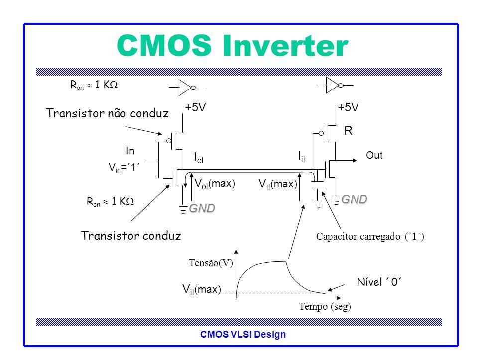 CMOS VLSI Design CMOS Inverter Note que V h = 5V, V L = 0V, e que I ds = 0A.