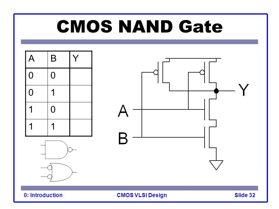 CMOS VLSI Design CMOS Inverter +5V GND V il =0 R +5V GND Out I oh I ih In V oh (min) V ih (min) Tempo (seg) Tensão(V) V ih (min) Nível ´1´ Capacitor X Transistor não conduz R off  10 10 Transistor conduz R on  1 K 