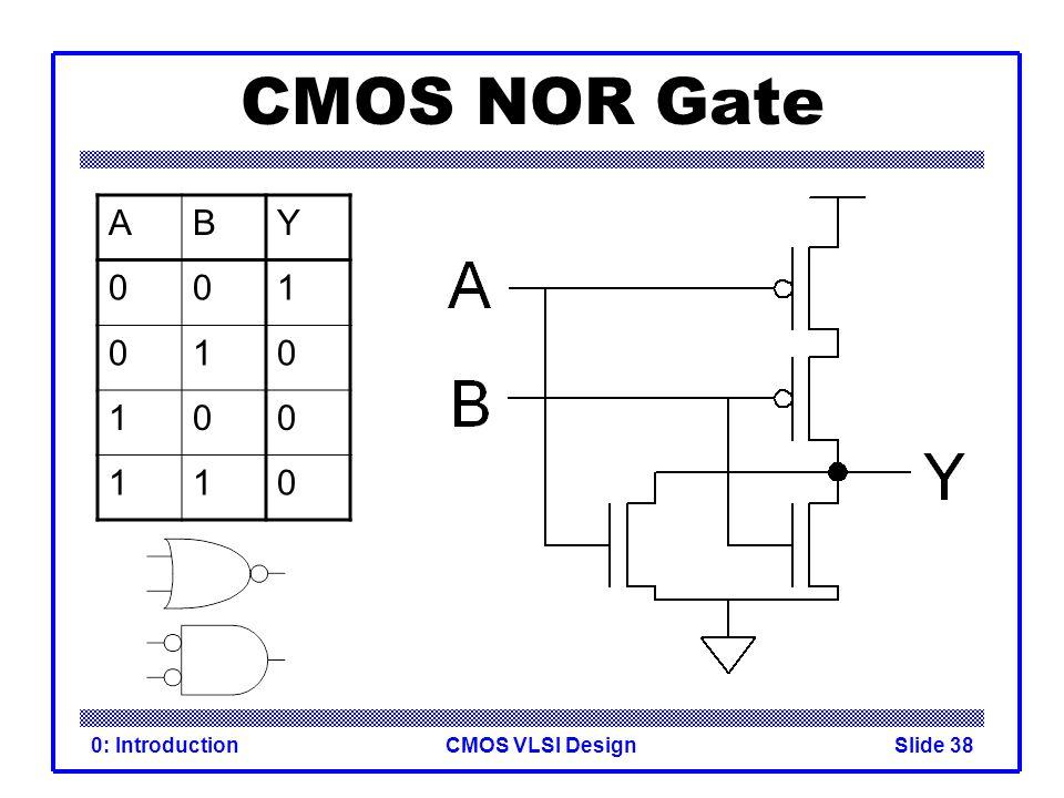 CMOS VLSI Design Lógica Combinacional  Porta NAND saída A 01 011 011B 11 0 11 0A B P P N N Vcc ('1') GND ('0') saída Vcc GND ABAB Saída GND ABCnABCn A BC n Vcc Porta NAND de n-entradas (A+B) (A B) Dual Lógico