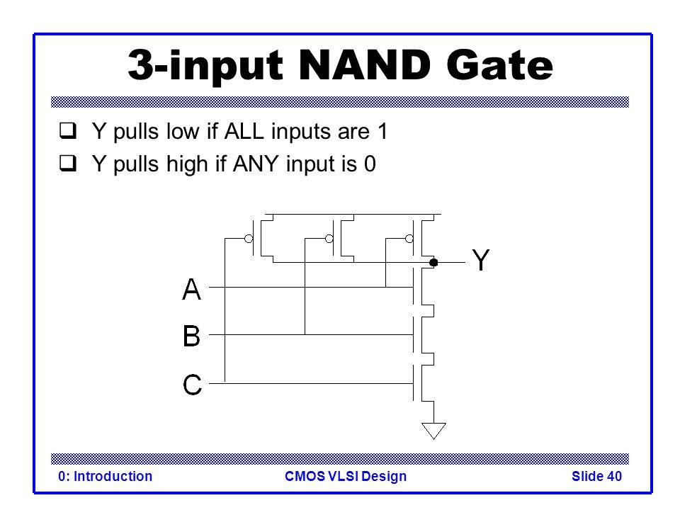 CMOS VLSI Design Lógica Combinacional  Porta NOR A B N N P Vcc ('1') GND ('0') saída P Vcc GND ABAB saída Saída Vcc nABCnABC A B C n GND saída A 01 010 010B 10 0 10 0 (A B) (A+B) Dual Lógico