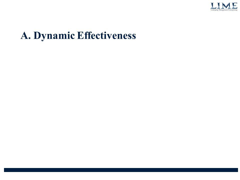 A. Dynamic Effectiveness