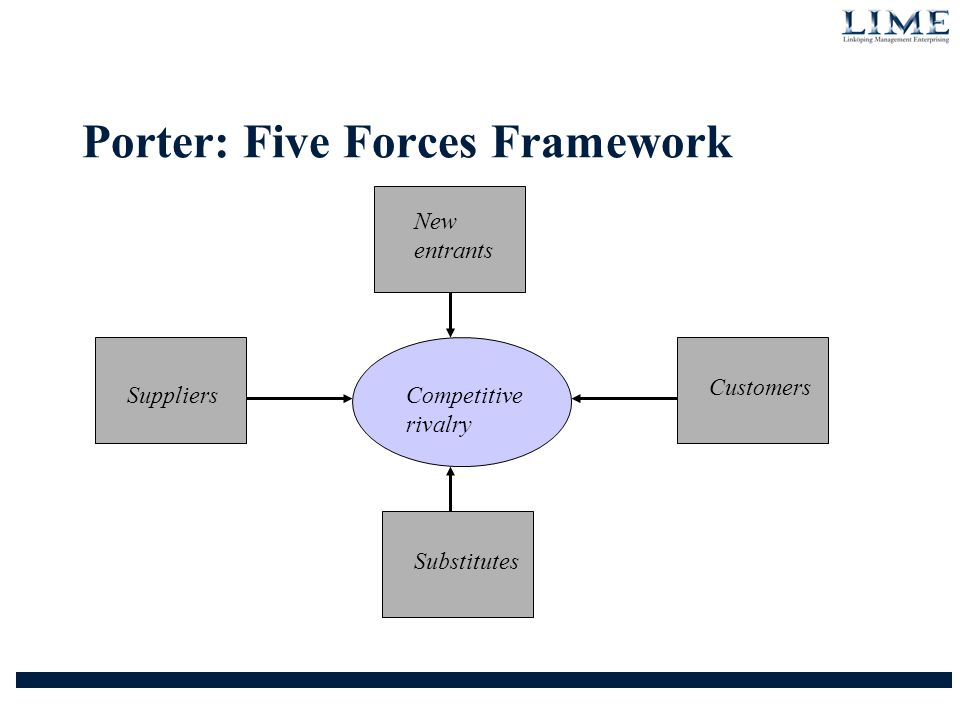New Industrial Structures and Dynamic Effectiveness New industrial structures Dynamic effectiveness