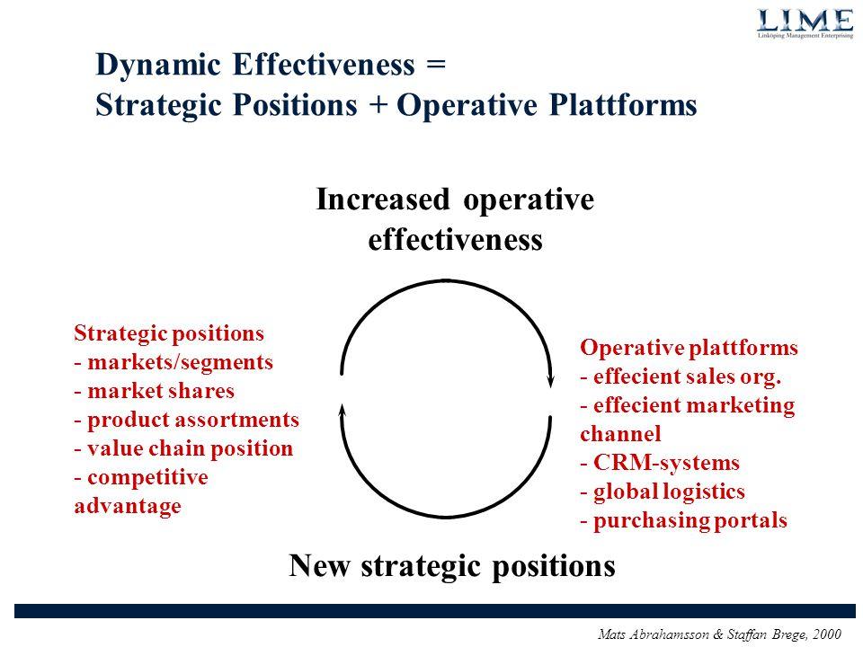 D. Prahalad and Hamel: Core Competence