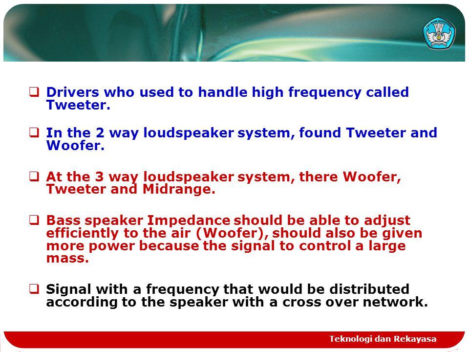 Teknologi dan Rekayasa  Drivers who used to handle high frequency called Tweeter.