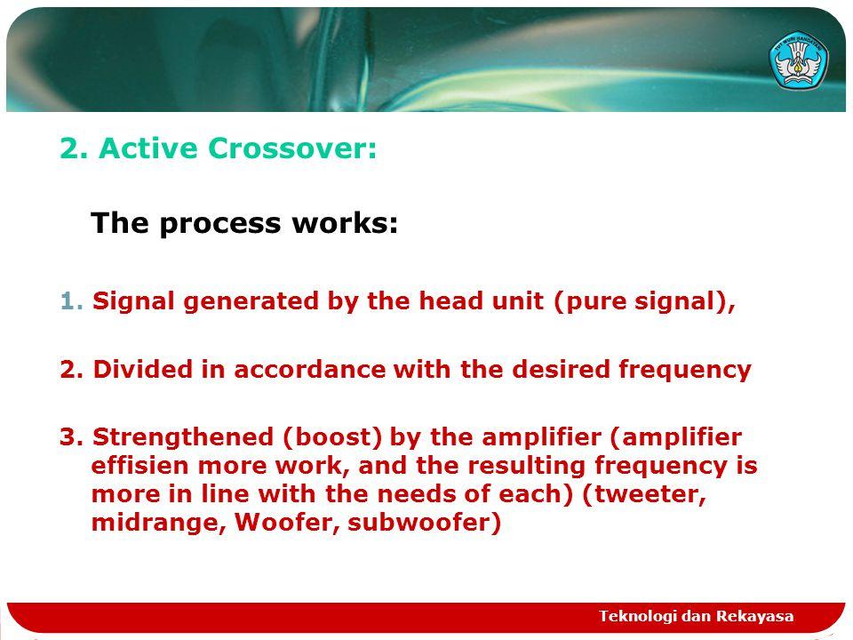 Teknologi dan Rekayasa 2. Active Crossover: The process works: 1.