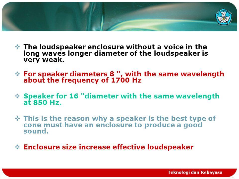 Teknologi dan Rekayasa  The loudspeaker enclosure without a voice in the long waves longer diameter of the loudspeaker is very weak.
