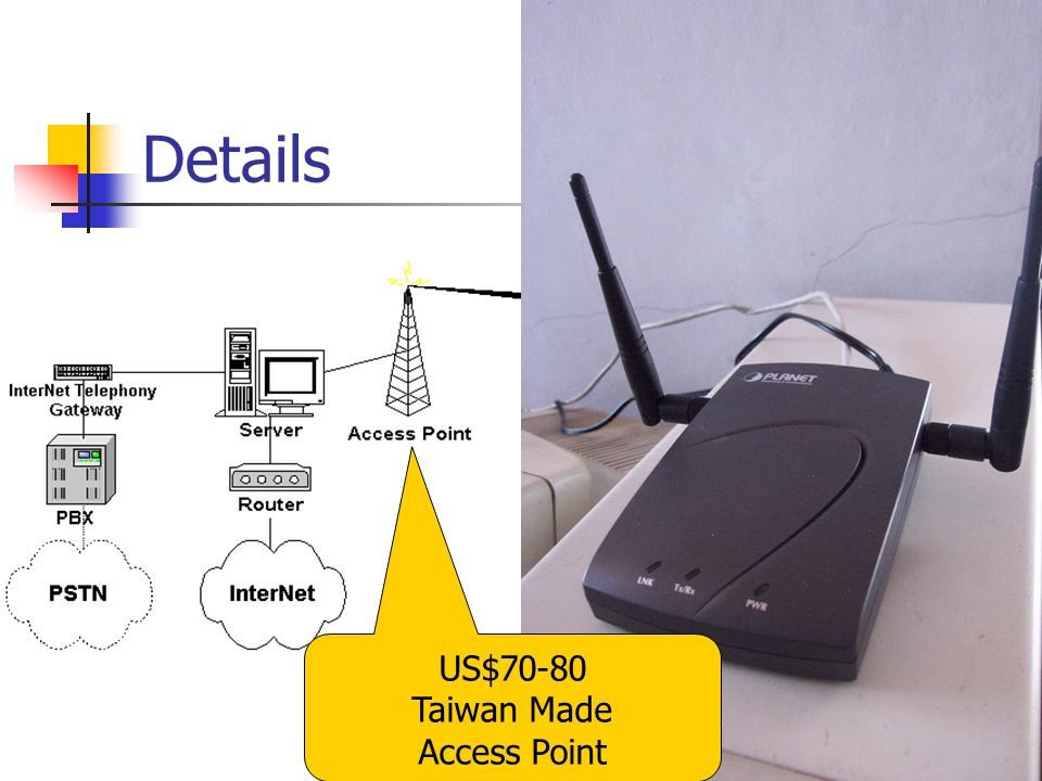 US$70-80 Taiwan Made Access Point Details