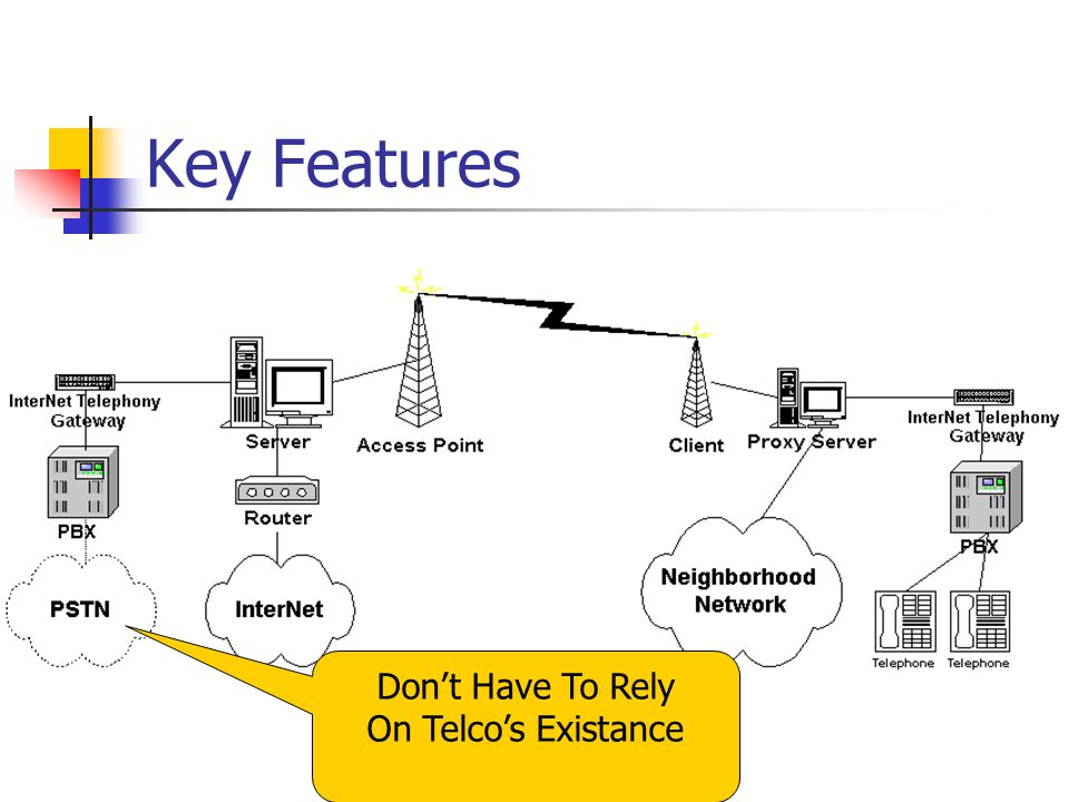Key Features Don't Have To Rely On Telco's Existance