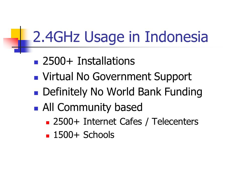 2.4GHz Usage in Indonesia 2500+ Installations Virtual No Government Support Definitely No World Bank Funding All Community based 2500+ Internet Cafes / Telecenters 1500+ Schools