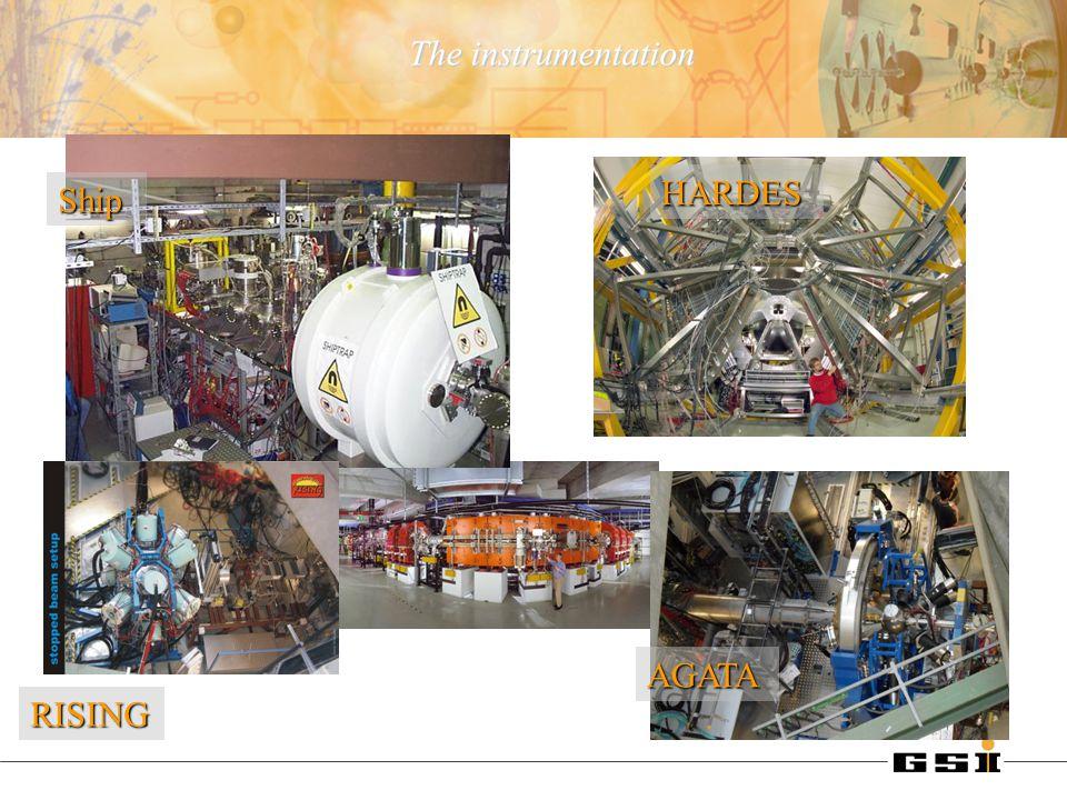5 RISING HARDES Ship The instrumentation AGATA