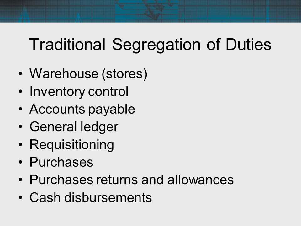 Traditional Segregation of Duties Warehouse (stores) Inventory control Accounts payable General ledger Requisitioning Purchases Purchases returns and