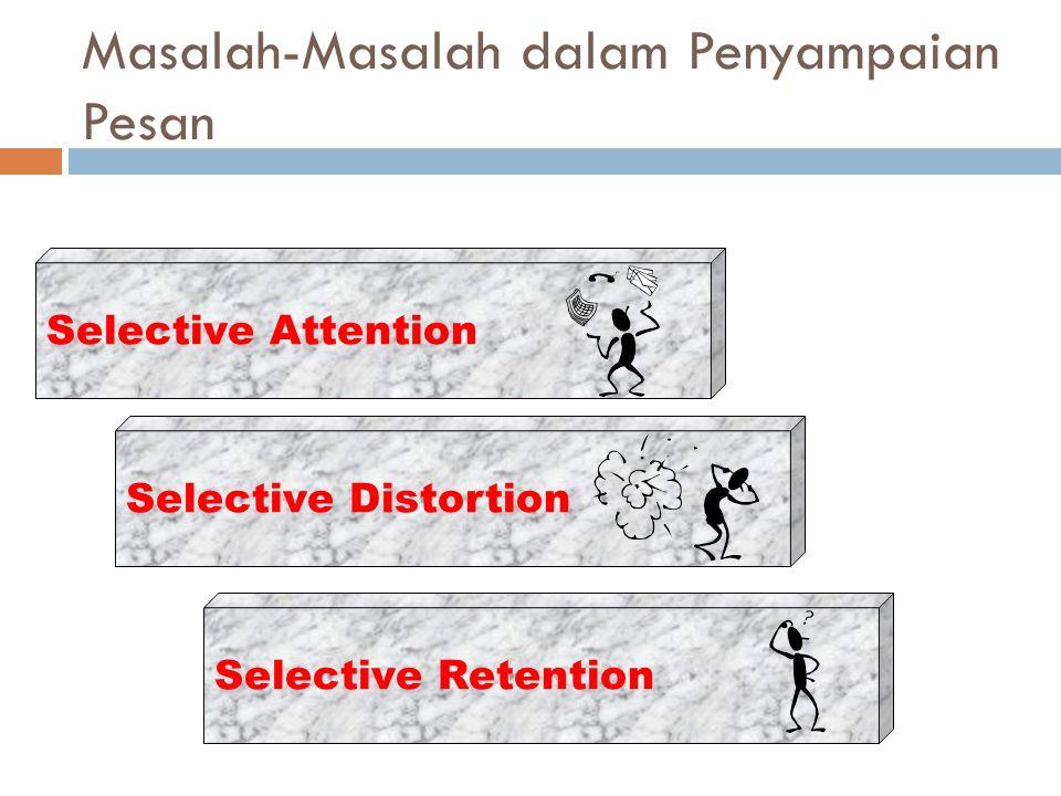 Masalah-Masalah dalam Penyampaian Pesan Selective AttentionSelective DistortionSelective Retention