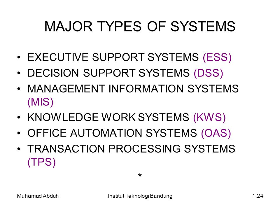 Muhamad AbduhInstitut Teknologi Bandung1.24 MAJOR TYPES OF SYSTEMS EXECUTIVE SUPPORT SYSTEMS (ESS) DECISION SUPPORT SYSTEMS (DSS) MANAGEMENT INFORMATION SYSTEMS (MIS) KNOWLEDGE WORK SYSTEMS (KWS) OFFICE AUTOMATION SYSTEMS (OAS) TRANSACTION PROCESSING SYSTEMS (TPS) *