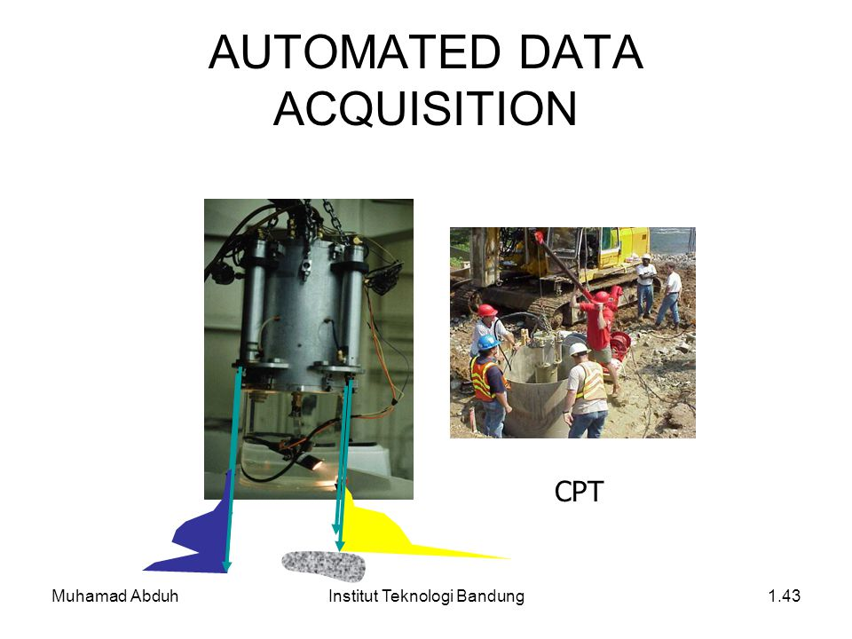 Muhamad AbduhInstitut Teknologi Bandung1.43 AUTOMATED DATA ACQUISITION CPT