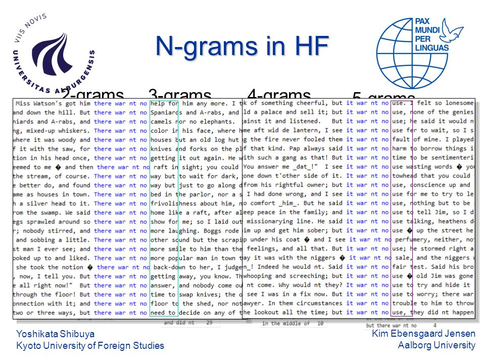 Kim Ebensgaard Jensen Aalborg University N-grams in HF Yoshikata Shibuya Kyoto University of Foreign Studies 3-grams 4-grams 5-grams 2-grams