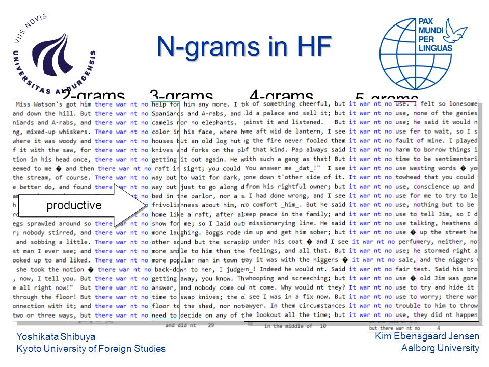 Kim Ebensgaard Jensen Aalborg University N-grams in HF Yoshikata Shibuya Kyoto University of Foreign Studies 3-grams 4-grams 5-grams 2-grams productive