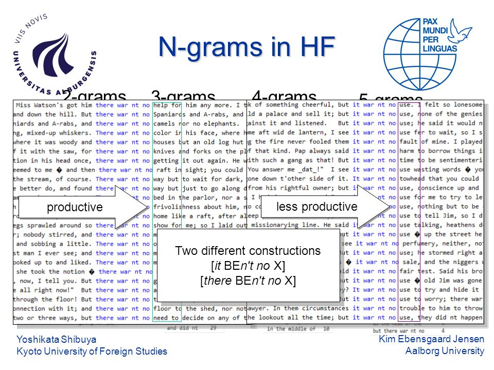 Kim Ebensgaard Jensen Aalborg University N-grams in HF Yoshikata Shibuya Kyoto University of Foreign Studies 3-grams 4-grams 5-grams 2-grams productive less productive Two different constructions [it BEn t no X] [there BEn t no X] Two different constructions [it BEn t no X] [there BEn t no X]