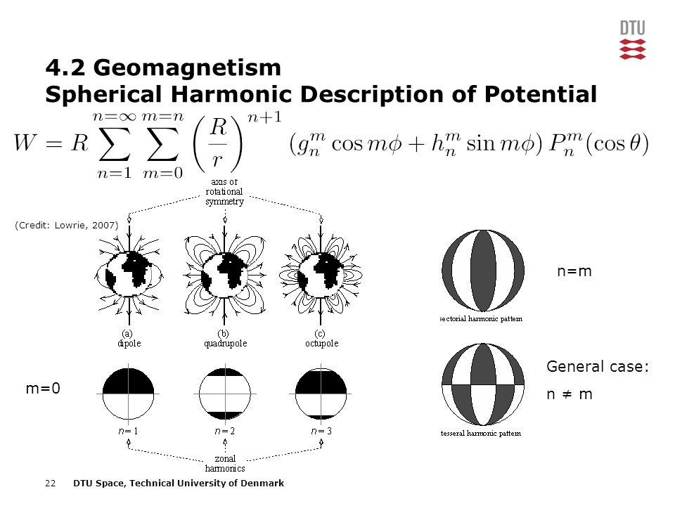 22DTU Space, Technical University of Denmark 4.2 Geomagnetism Spherical Harmonic Description of Potential n=m m=0 General case: n ≠ m (Credit: Lowrie,