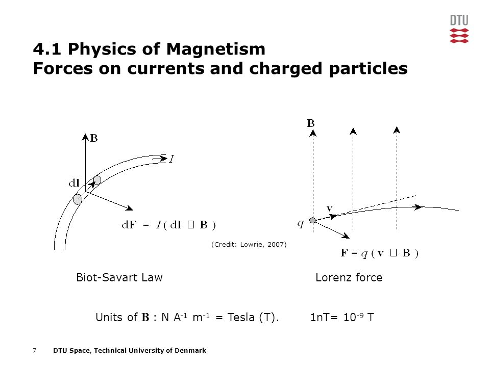 18DTU Space, Technical University of Denmark 4.2 Geomagnetism Magnetic field sources: Internal & External Credit: ESA