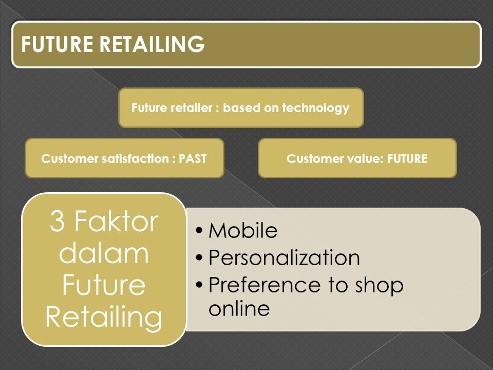 FUTURE RETAILING Future retailer : based on technology Customer satisfaction : PASTCustomer value: FUTURE Mobile Personalization Preference to shop online 3 Faktor dalam Future Retailing