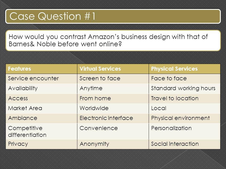 Case Question #1 How would you contrast Amazon's business design with that of Barnes& Noble before went online.