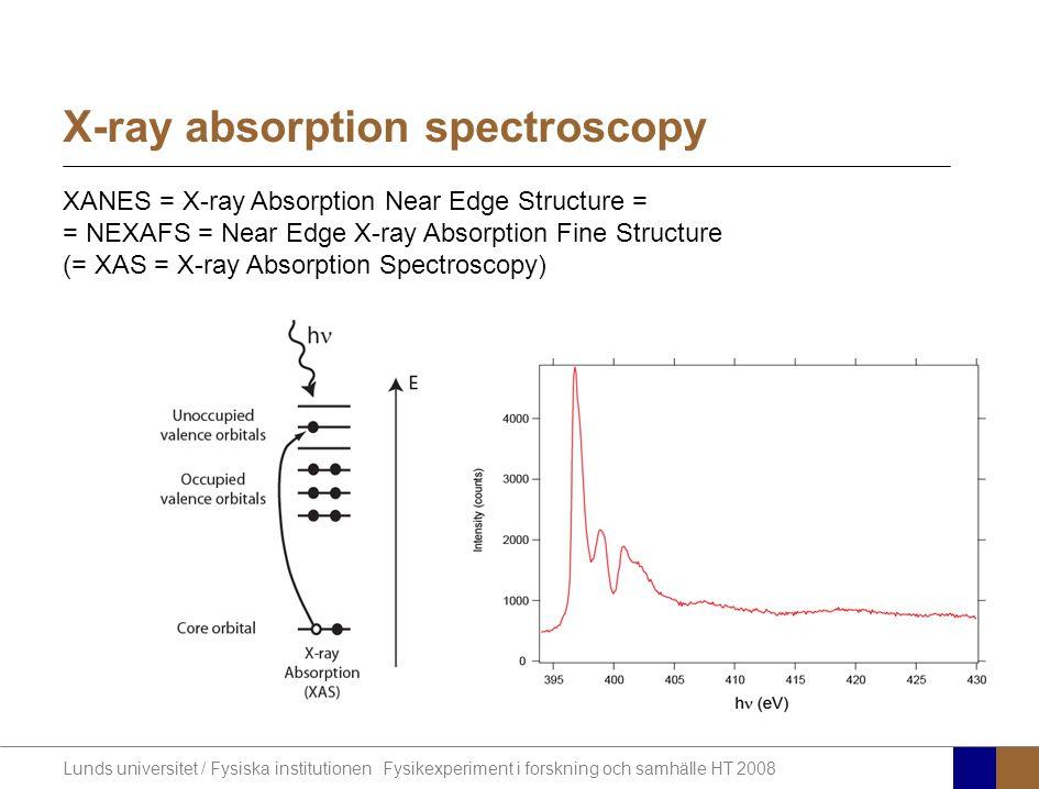 Lunds universitet / Fysiska institutionen Fysikexperiment i forskning och samhälle HT 2008 XANES = X-ray Absorption Near Edge Structure = = NEXAFS = Near Edge X-ray Absorption Fine Structure (= XAS = X-ray Absorption Spectroscopy) X-ray absorption spectroscopy