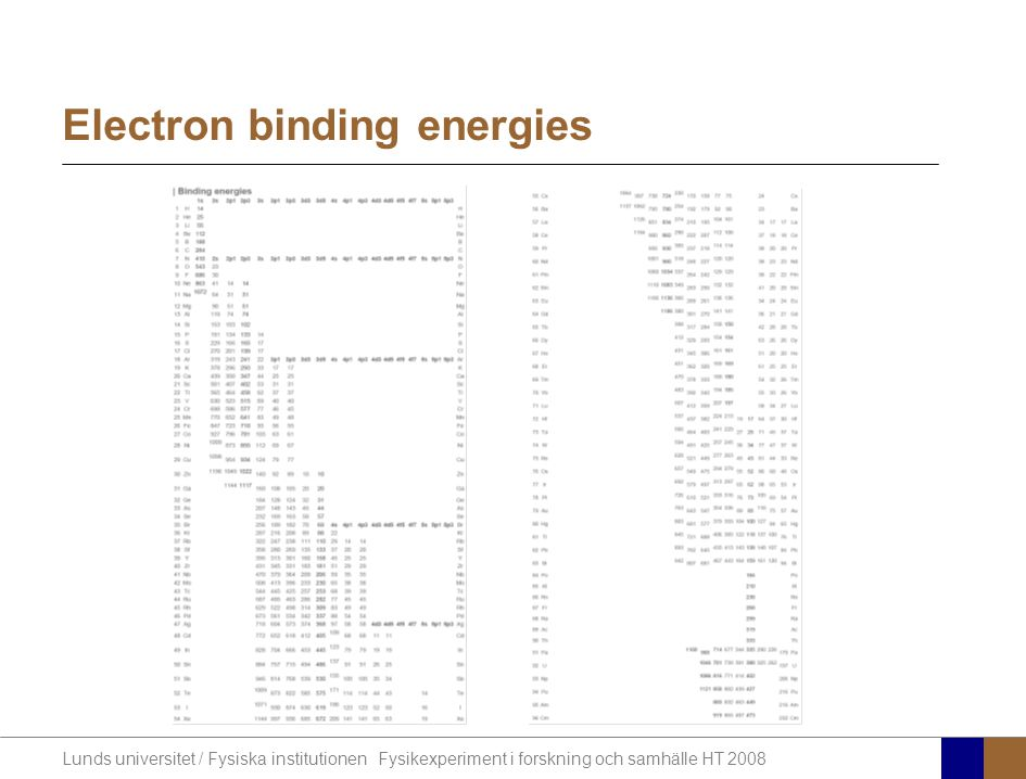 Lunds universitet / Fysiska institutionen Fysikexperiment i forskning och samhälle HT 2008 Electron binding energies