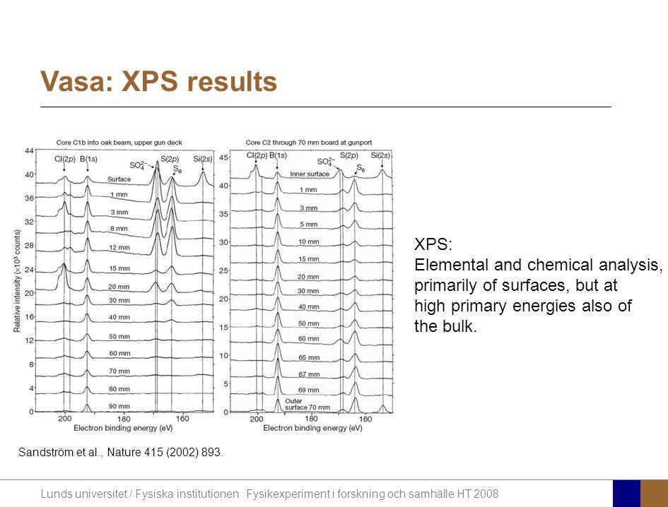 Lunds universitet / Fysiska institutionen Fysikexperiment i forskning och samhälle HT 2008 X-ray absorption spectroscopy