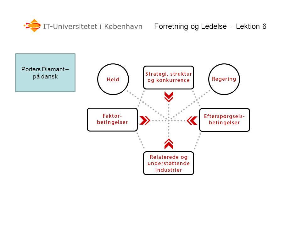 Forretning og Ledelse – Lektion 6 Porters Diamant – på dansk