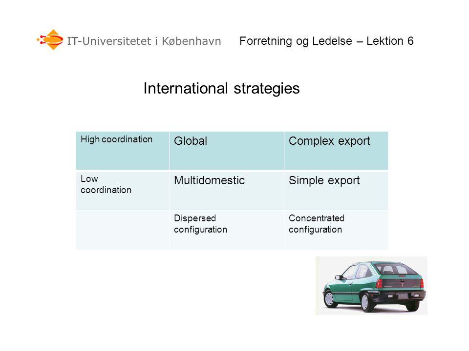 Forretning og Ledelse – Lektion 6 International strategies High coordination GlobalComplex export Low coordination MultidomesticSimple export Disperse