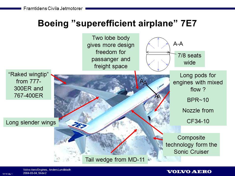 "Framtidens Civila Jetmotorer 10110 Utg. 1 Volvo Aero Engines, Anders Lundbladh 2004-03-04, Slide 2 Boeing ""superefficient airplane"" 7E7 ""Raked wingtip"
