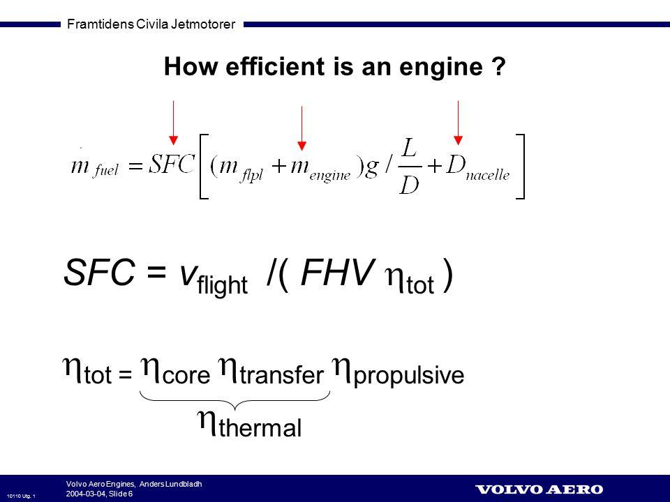 Framtidens Civila Jetmotorer 10110 Utg. 1 Volvo Aero Engines, Anders Lundbladh 2004-03-04, Slide 6 How efficient is an engine ? SFC = v flight /( FHV