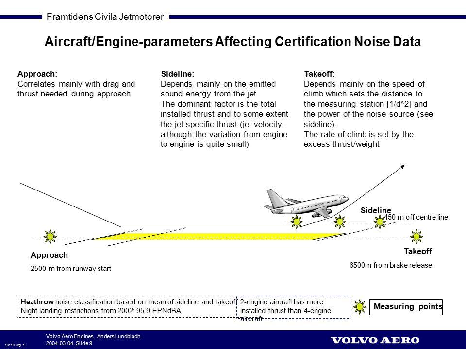 Framtidens Civila Jetmotorer 10110 Utg. 1 Volvo Aero Engines, Anders Lundbladh 2004-03-04, Slide 9 Aircraft/Engine-parameters Affecting Certification