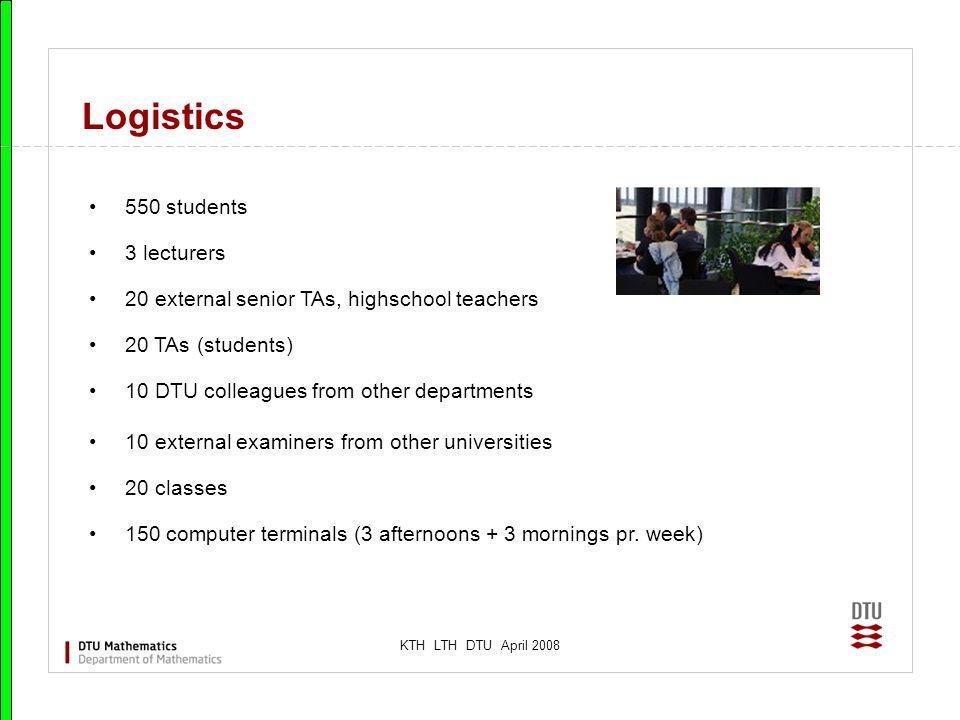 KTH LTH DTU April 2008 Logistics 550 students 3 lecturers 20 external senior TAs, highschool teachers 20 TAs (students) 10 DTU colleagues from other d