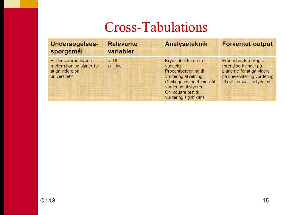 Ch 1815 Cross-Tabulations Undersøgelses- spørgsmål Relevante variabler AnalyseteknikForventet output Er der sammenhæng mellem køn og planer for at gå videre på universitet.