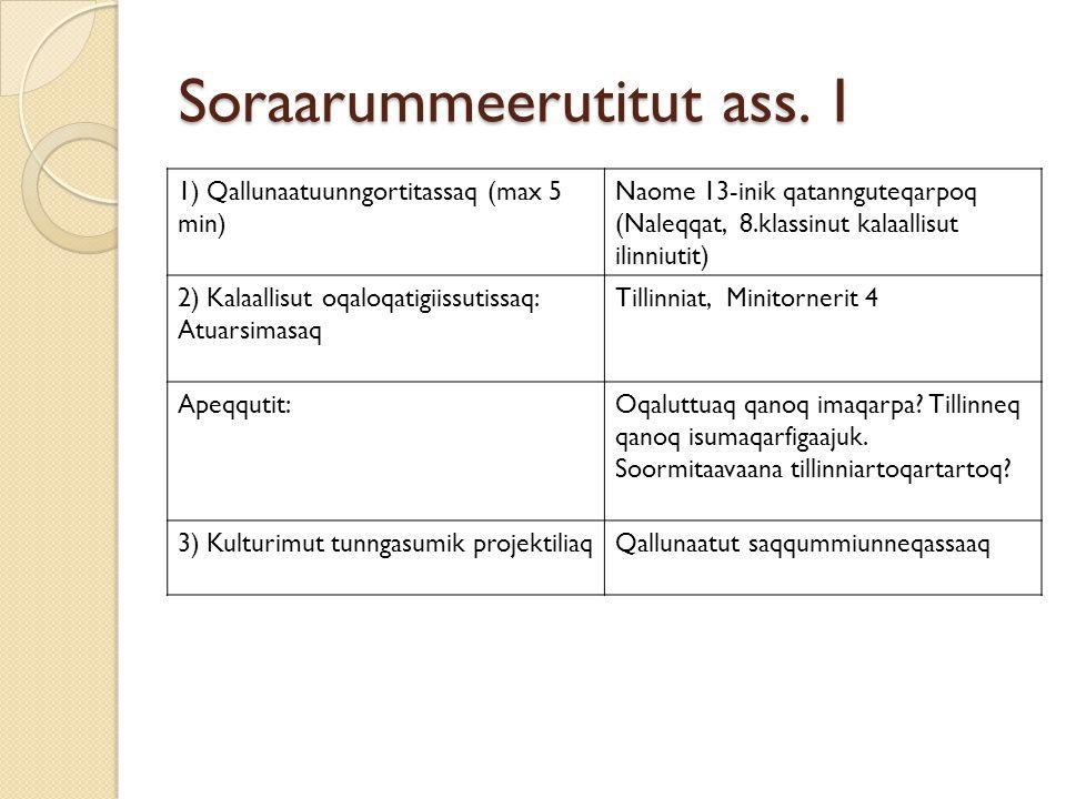 Soraarummeerutitut ass.