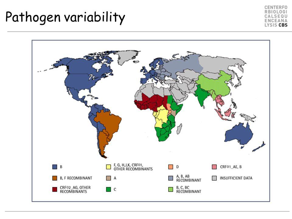 Pathogen variability