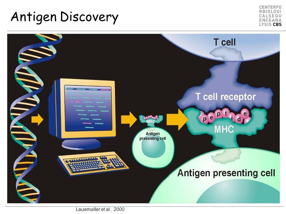 Antigen Discovery Lauemøller et al., 2000