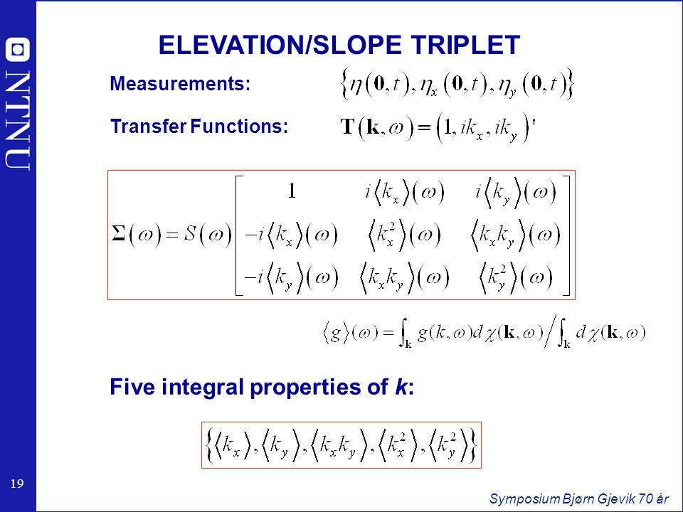 19 Symposium Bjørn Gjevik 70 år ELEVATION/SLOPE TRIPLET Five integral properties of k: Measurements: Transfer Functions:
