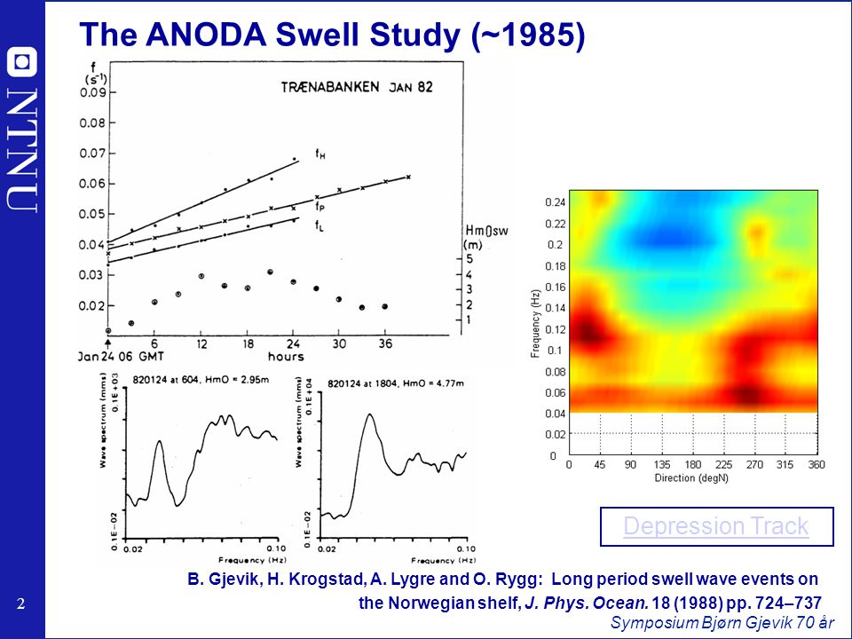 2 2 Symposium Bjørn Gjevik 70 år The ANODA Swell Study (~1985) Depression Track B.