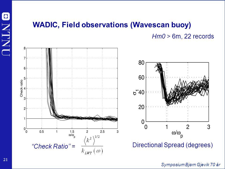 21 Symposium Bjørn Gjevik 70 år WADIC, Field observations (Wavescan buoy) Hm0 > 6m, 22 records Directional Spread (degrees) Check Ratio'' =