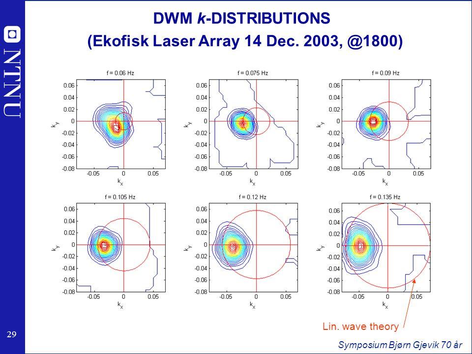 29 Symposium Bjørn Gjevik 70 år DWM k-DISTRIBUTIONS (Ekofisk Laser Array 14 Dec.