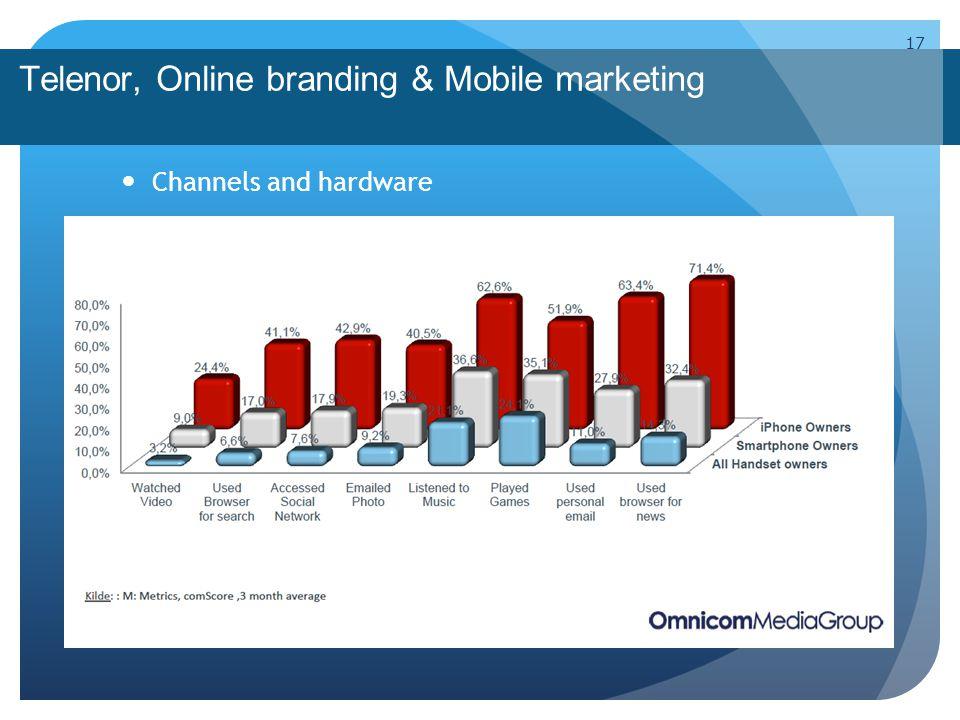 Telenor, Online branding & Mobile marketing Channels and hardware 17