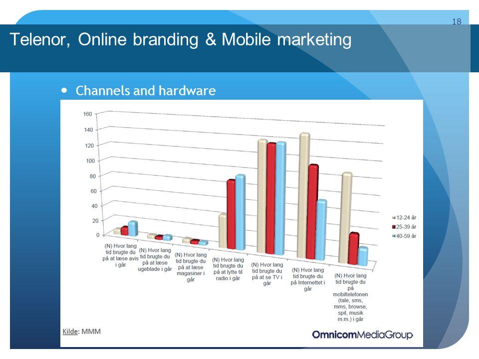 Telenor, Online branding & Mobile marketing Channels and hardware 18