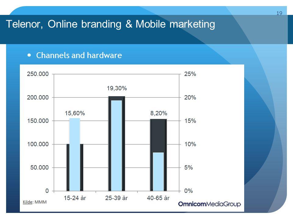 Telenor, Online branding & Mobile marketing Channels and hardware 19