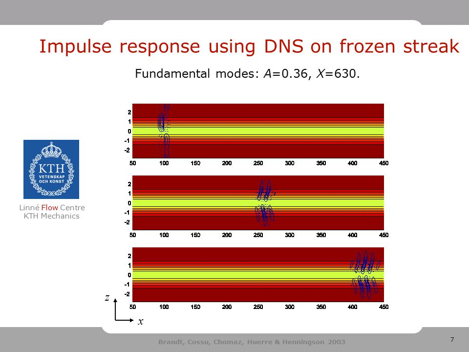 7 Linné Flow Centre KTH Mechanics Impulse response using DNS on frozen streak x z Fundamental modes: A=0.36, X=630.